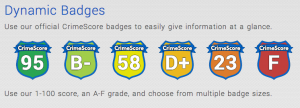 CrimeScore badge graphics